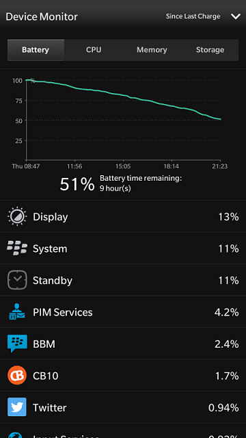 Battery life on my Z30 two weeks in-img_20140703_212549.png