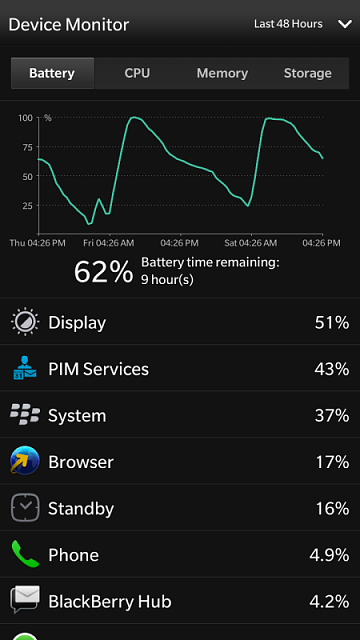 Battery..when to charge. Last so much longer-img_20140705_162903.png