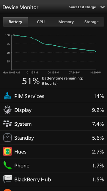 Battery..when to charge. Last so much longer-img_20140707_223550.png
