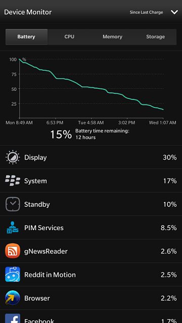 Battery life on my Z30 two weeks in-img_20140709_011041.png