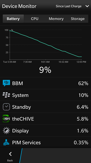 BBM Drained my battery-img_20140729_121925.png