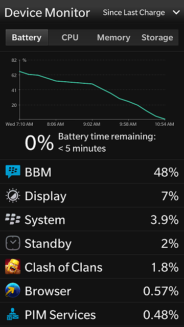 BBM Drained my battery-img_20140730_105902.png