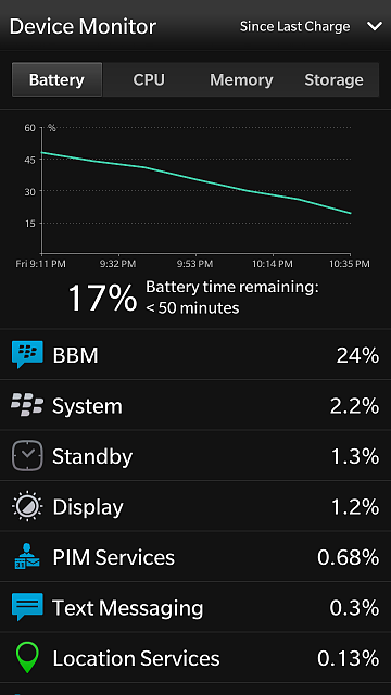 BBM Drained my battery-img_20140801_223917.png