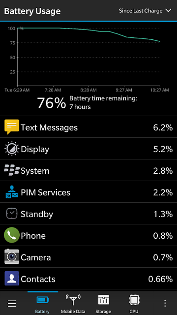 updating process for blackberry battery