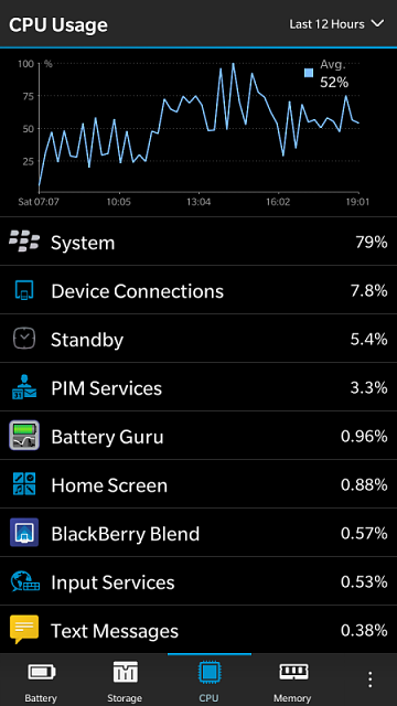 Why does SYSTEM suddenly run full tilt and drain the battery?  What does SYSTEM entail?-img_20150221_190354.png
