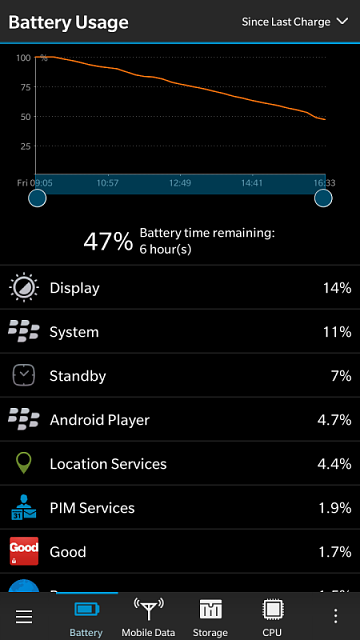 Battery on my z30 gets worse and worse-img_20150515_163509.png
