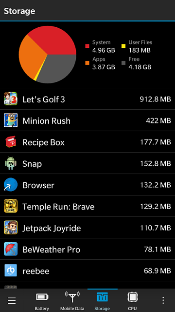 STORAGE ISSUE: Crackberry using 1GB/ System using 5.0+GB-img_20150602_195333.png