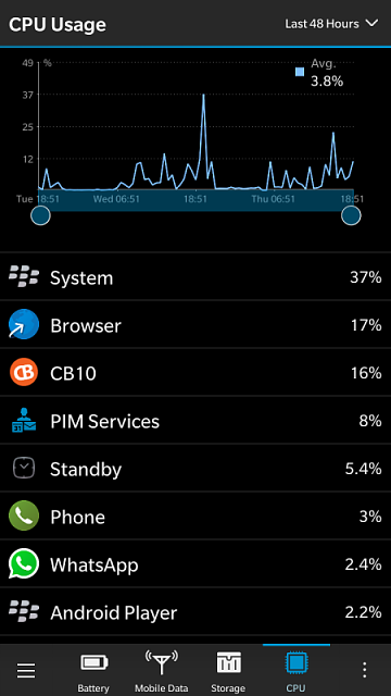 Why is my battery draining out so fast?-img_20160908_185341.png