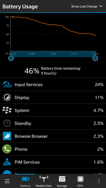 Why are Input put services eating up battery-img_20170211_195221.png