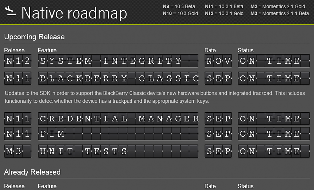 10.3.0.1154 leak and Blackberry Blend-roadmap.png