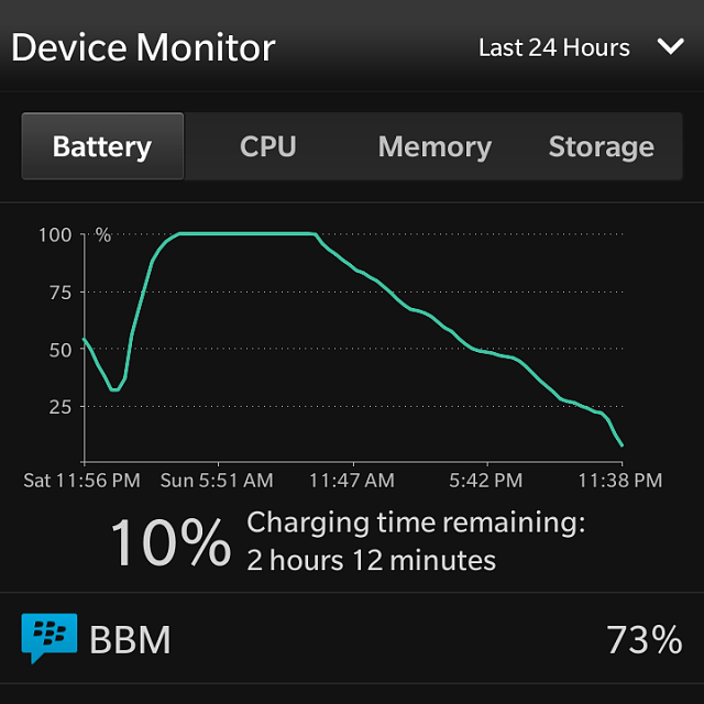 BBM used 73% of Q10 battery in last 24h! (duplicate sponsored posts to blame?)-img_20140914_234309.png