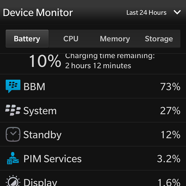 BBM used 73% of Q10 battery in last 24h! (duplicate sponsored posts to blame?)-img_20140914_234316.png