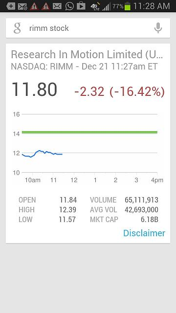 RIM resumes trading at 4:40 PM, rockets over  after beating expectations-uploadfromtaptalk1356107394781.jpg