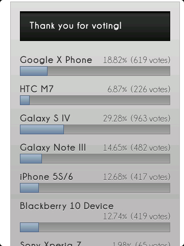 Vote now. What phone are you waiting for in 2013-capturenux-2013-01-05-20.51.24.jpg