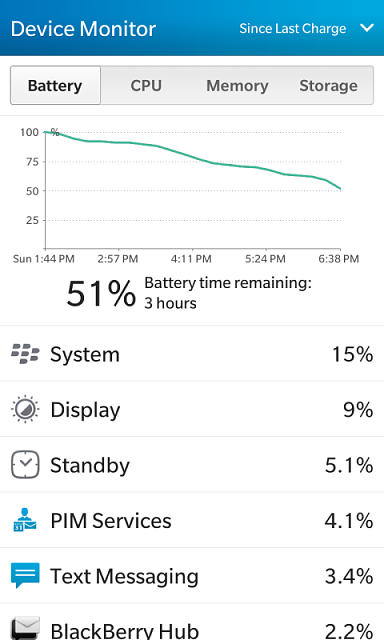 Battery life since 10.2.1-img_20140216_184158.png