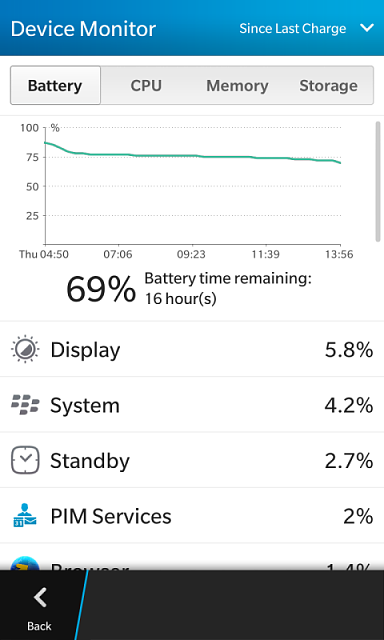 Battery rapid drop on Z10!-img_20140306_135744.png