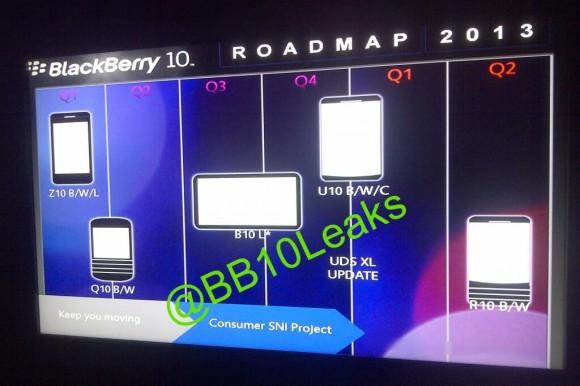 Was the Road map leak a fake or is it somewhat back on the table?-blackberry-10-roadmap-reveals-interest-new-devices-580x386.jpg