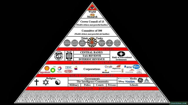 illuminati conspiracy 1 some say illuminati members have infiltrated every level of society worldwide the us government, vatican city, nato, the un, hollywood, global media outlets, etc.