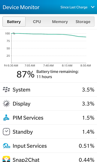 Z10 battery life frustration , I'm just venting.-img_20140502_085146.png