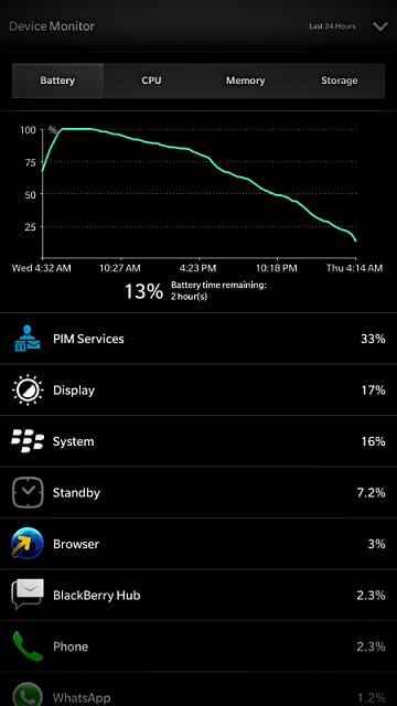 Z30 battery challenge!!!!!-img_20140619_041700_edit.png