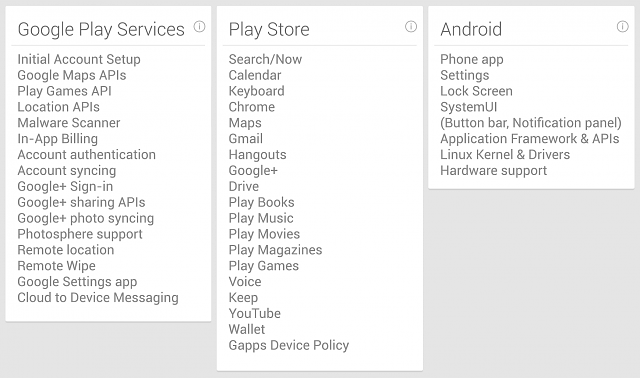 A way around the OHA-google-play-services.png