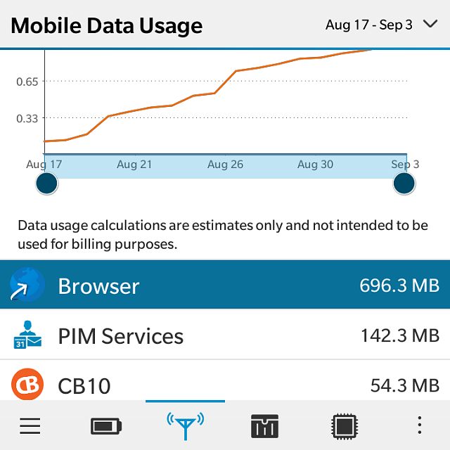 Mobile data usage in device monitor-img_20150903_100354.png