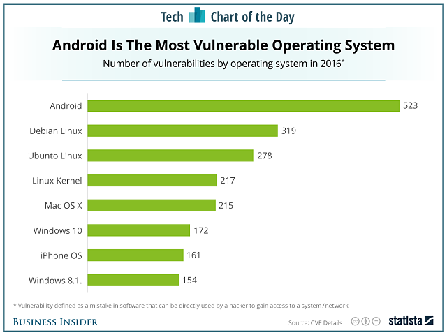 BB10 to non-BB Android -- Unfounded Fears?-20170106android.png