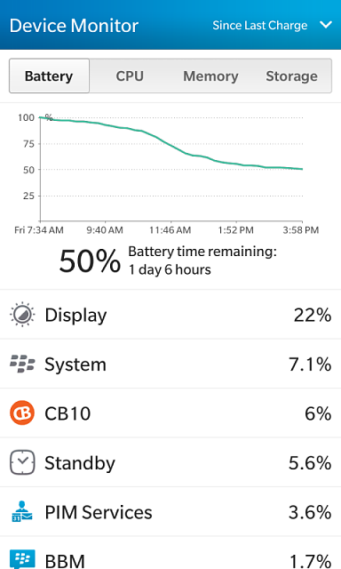 My Z10 battery vs wife's iPhone 5-img_20140207_155953.png