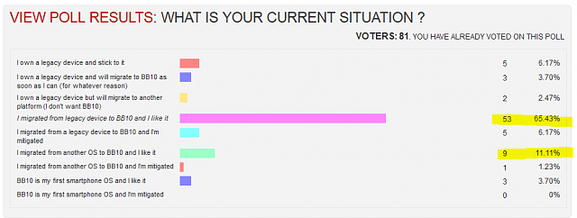 Which statement best describes your current situation? (Poll)-capture.png