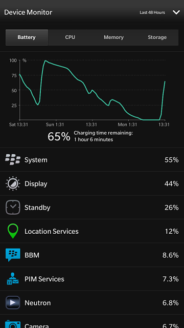 BlackBerry 10 battery life... what's yours?-img_20140421_133245.png