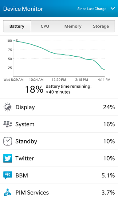 BlackBerry 10 battery life... what's yours?-img_20140423_161359.png