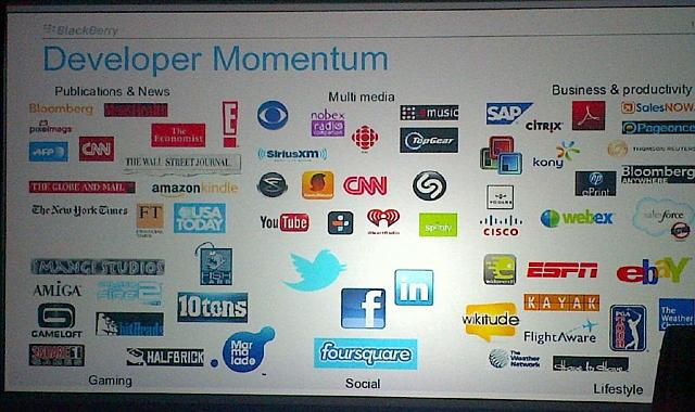 List:  Confirmed Apps coming to BB10-blackberrydevelopermomentum.jpg