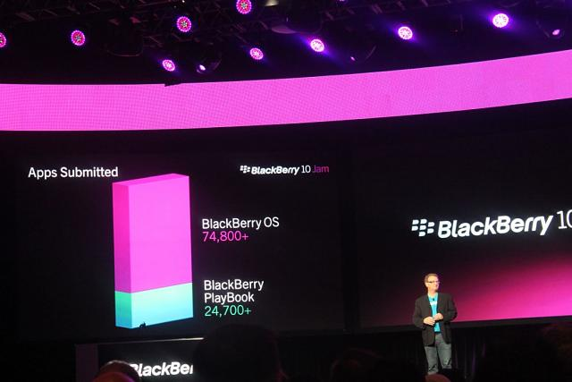 New BB10 phones just the beginning, RIM exec says-img_6538.jpg