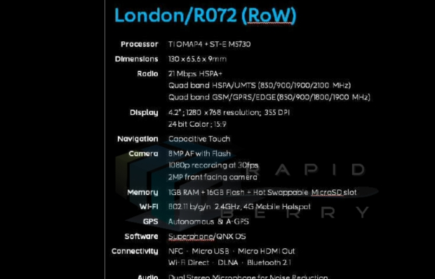 Hot! Weight and size of the BlackBerry Z10 revealed ( 125g or 4.4 ounces)  129mm x 65mm x 8mm-blackberry-london-specs-leak-gesture-video.jpg
