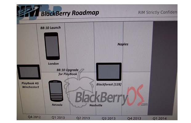Roadmap is On Point So Far... Naples the Savior?-blackberry-1.jpg