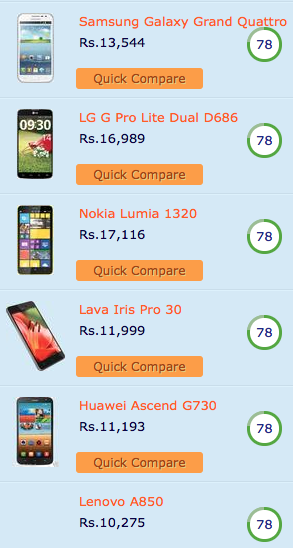 Bad move BlackBerry! (Z3 pricing in India)-2014-06-26-12.56.36.png