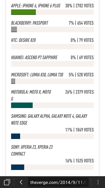 Vote for BlackBerry passport-img_20140911_104106.png