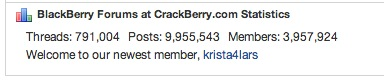 Wow... We're closing in on TEN MILLION forum posts on CrackBerry!-screen-shot-2014-05-27-5.02.53-pm.jpg
