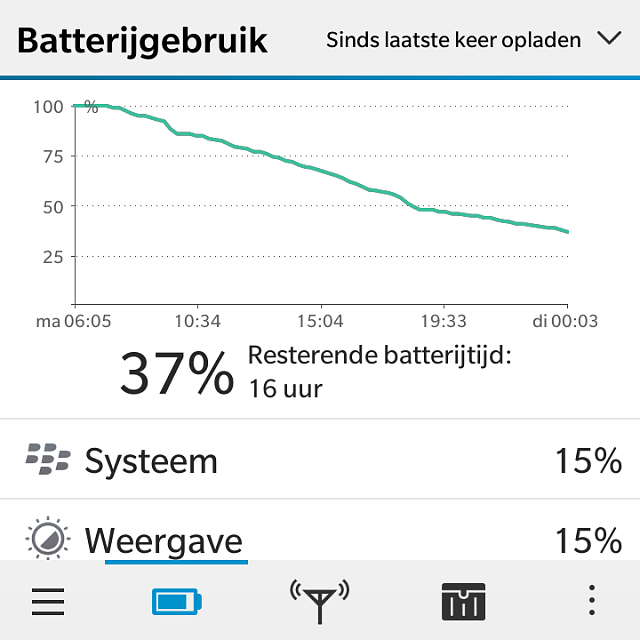 Any Dutch BlackBerry users here?-img_20140826_000717.png