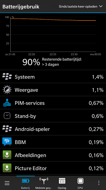 Any Dutch BlackBerry users here?-img_20141124_000735.png