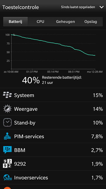 Any Dutch BlackBerry users here?-img_20141124_003041.png