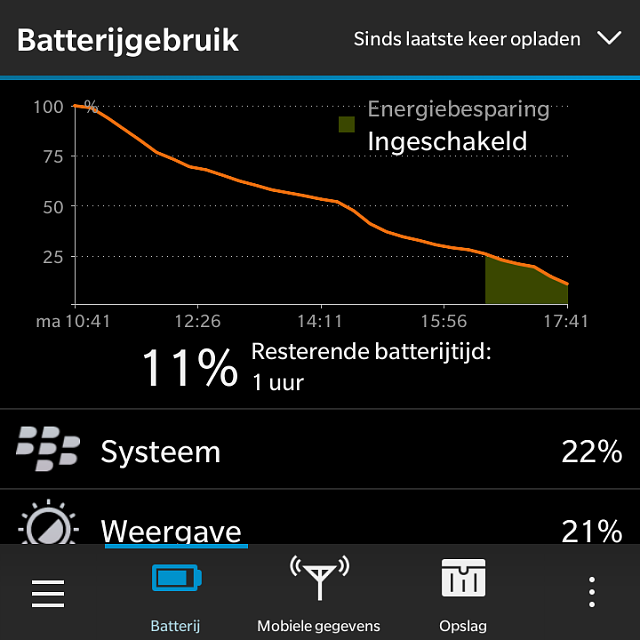 Any Dutch BlackBerry users here?-img_20150223_174300.png