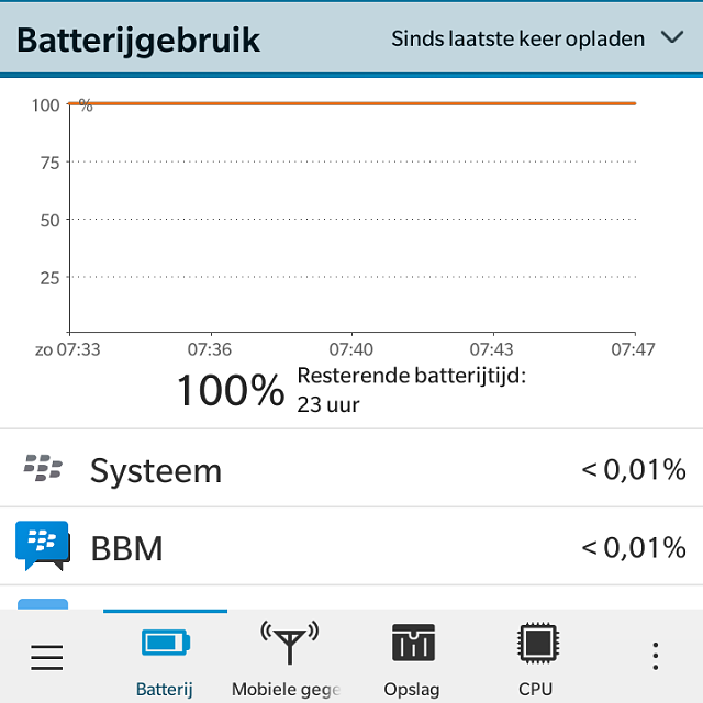 Any Dutch BlackBerry users here?-img_20151220_075023.png
