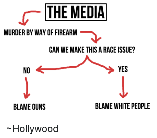 Official everyfin' to do with PlayBook hijack thread?-media-murder-way-firearm-can-we-make-4979727.png