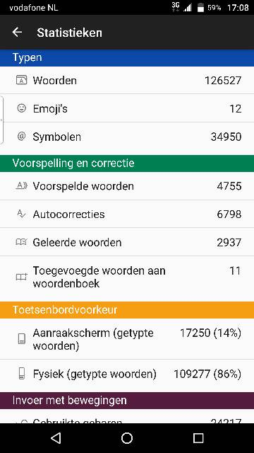 Any Dutch BlackBerry users here?-108071.jpg