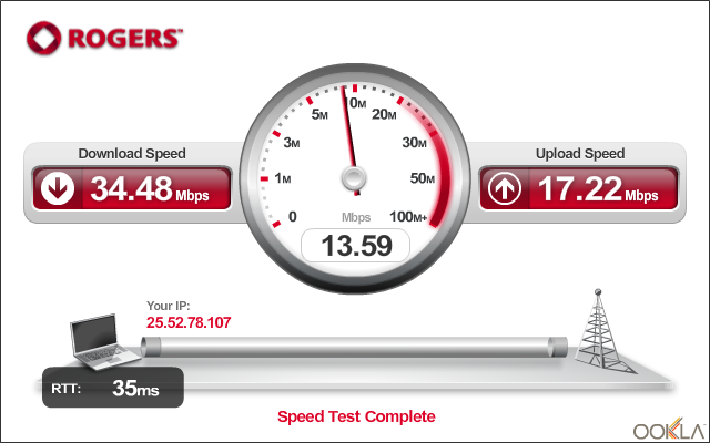 Real world difference between 4G and LTE?-lte_test_2-23-2013.png