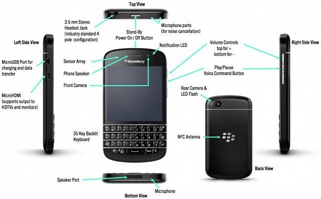 Blackberry won again in F1!-blackberry-q10-hardware-layout.jpg
