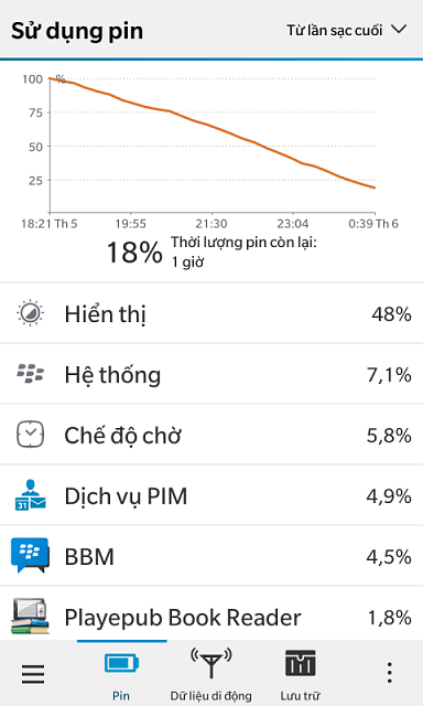 Why is my Battery draining so fast?-screen-20150403-004050.png